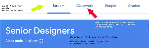 Graphic showing navigation of Google Classroom